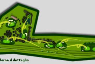 Golf Club Cento