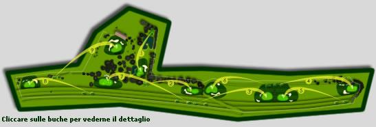 Golf Club Cento