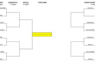 Campionati Assoluti a squadre iniziati i maschili, le donne ai match play