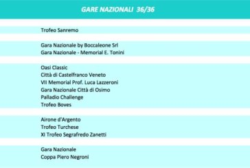 Stagione 2016 golf : gare e tornei importanti in calendario